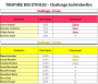 competition:resultats_tde_challenge2019.png